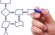 Comindware Tracker: Система проектирования бизнес-процессов