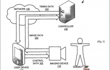 Sony разработает технологию анализа селфи