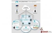 Samsung представит на CES 2014 платформу Smart Home