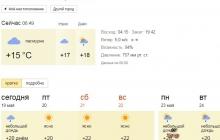 Точечный прогноз. Яндекс покажет погоду в вашем дворе