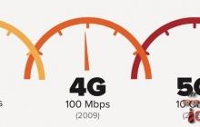 К ЧМ-2018 могут внедрить технологию 5G