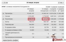 RuTracker все-таки отомстил Донцовой