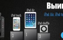 Thecus объявляет о розыгрыше iPad Air