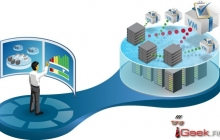 Мониторинг ИТ-инфраструктуры и методы оптимизации 1С