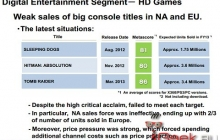 Продажи Tomb Render не оправдали ожиданий Square Enix