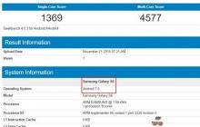 Samsung Galaxy S6 будет обновлен до Android 7.0 Nougat