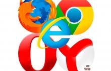 Какой браузер выбрать для веб-серфинга?