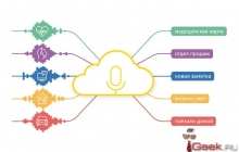 «Яндекс» запустил облачный сервис распознавания речи SpeechKit Cloud
