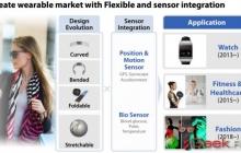 Samsung выйдет на рынок «умной» одежды