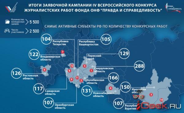Журналисты Издательской группы «ВК-медиа» стали победителями конкурса «Правда и справедливость»