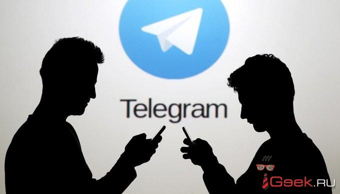 Статистика популярных телеграм каналов