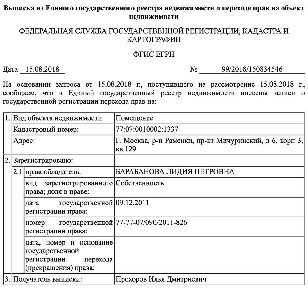 Блог. Алексей Навальный: «Квартира мамы Вячеслава Володина. С той самой спортплощадкой». ВИДЕО
