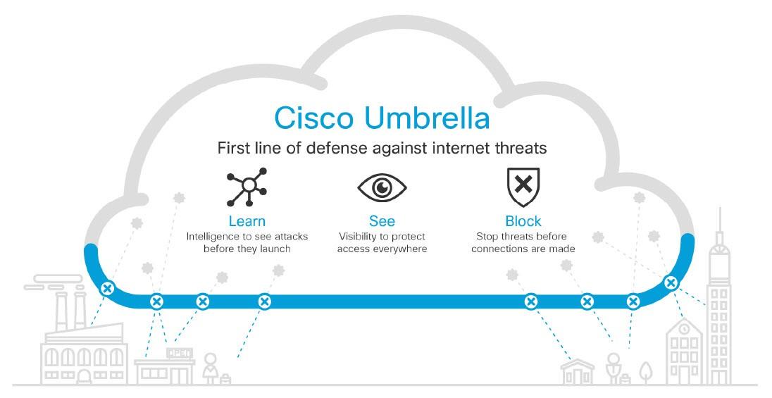 Обеспечение безопасности хранения данных и предотвращение атак в сети