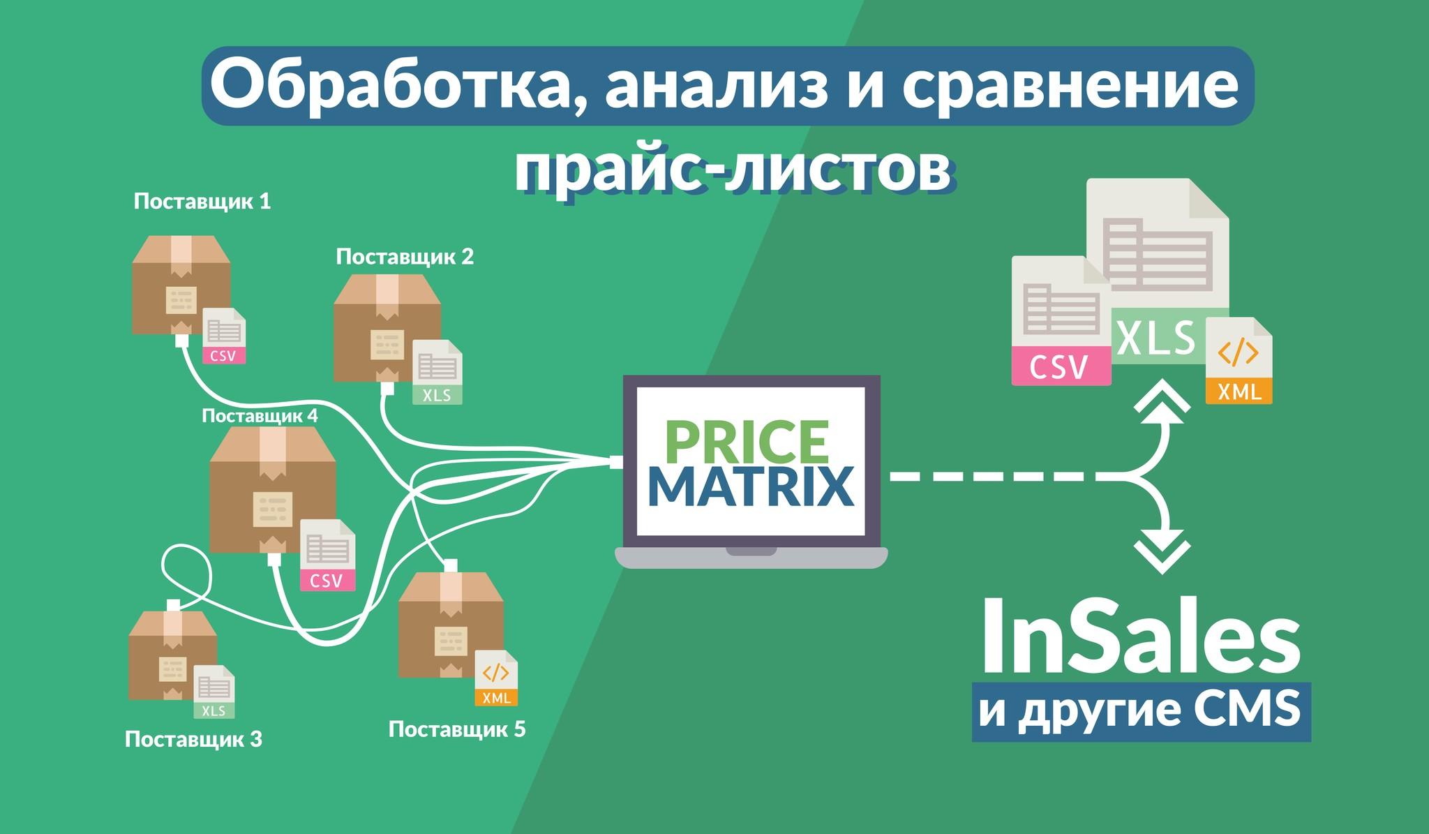 Надежные электронные помощники для торговли
