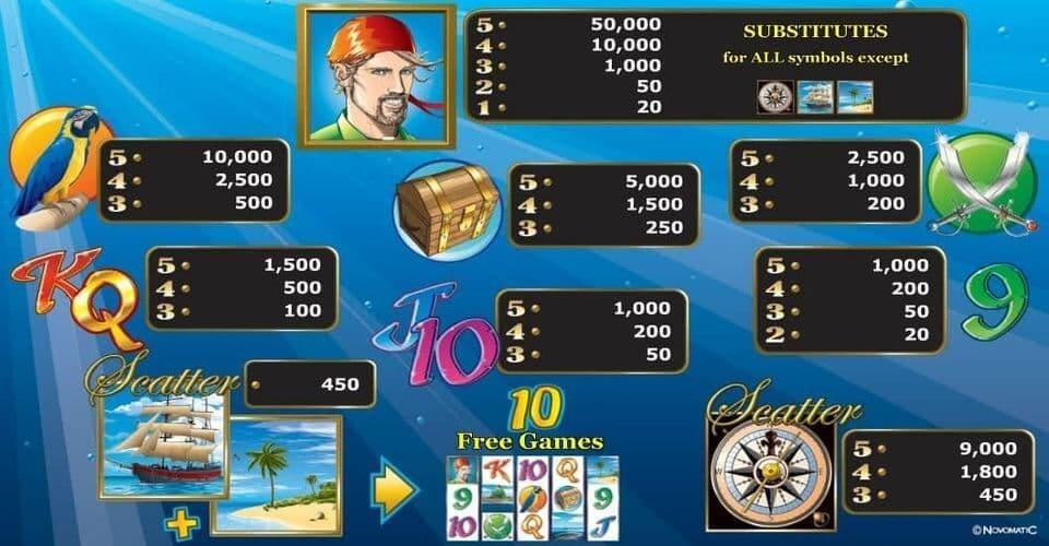 онлайн казино Sharky